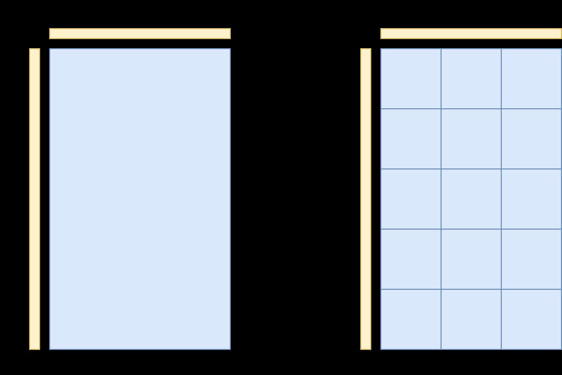 Architecture — modin latest documentation
